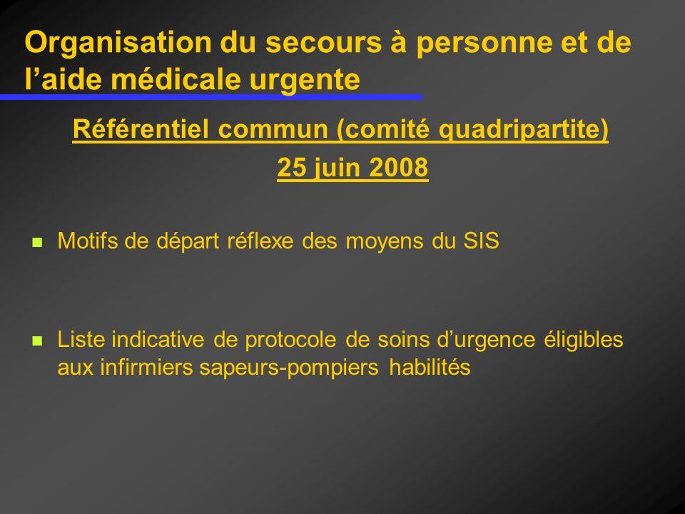 Organisation du secours à personne et de laide médicale urgente Référentiel commun (comité quadripartite) 25 juin 2008 Motifs de départ réflexe des mo