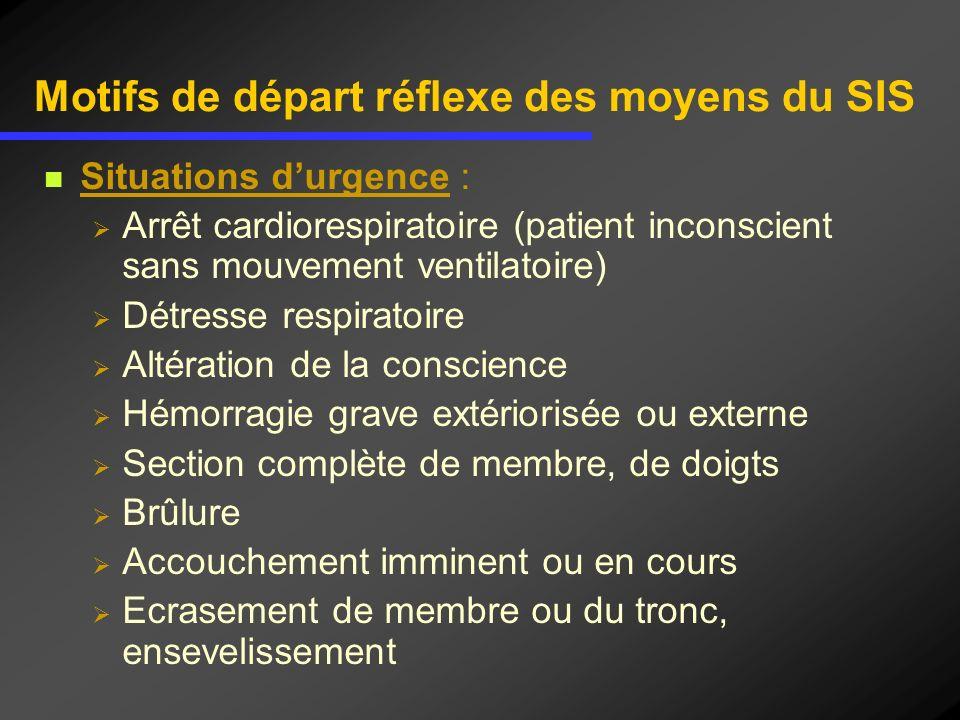 Motifs de départ réflexe des moyens du SIS Situations durgence : Arrêt cardiorespiratoire (patient inconscient sans mouvement ventilatoire) Détresse r