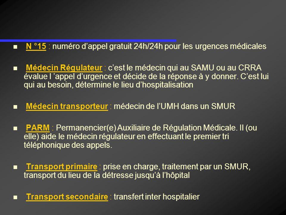 N °15 : numéro dappel gratuit 24h/24h pour les urgences médicales Médecin Régulateur : cest le médecin qui au SAMU ou au CRRA évalue l appel durgence
