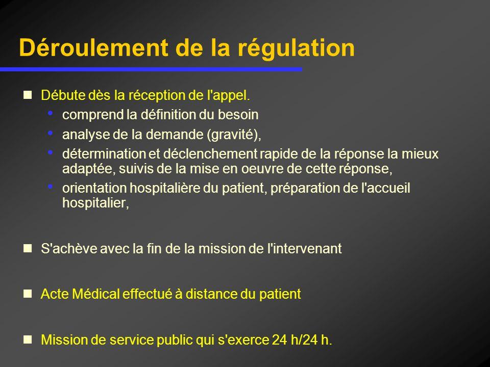 Déroulement de la régulation Débute dès la réception de l'appel. comprend la définition du besoin analyse de la demande (gravité), détermination et dé