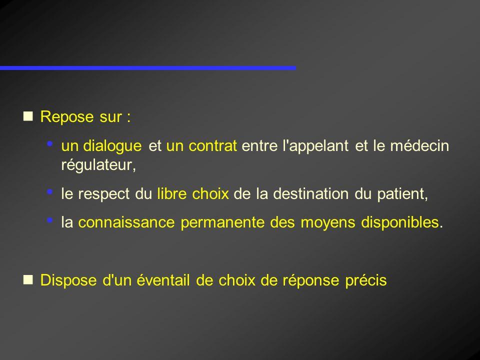 Repose sur : un dialogue et un contrat entre l'appelant et le médecin régulateur, le respect du libre choix de la destination du patient, la connaissa