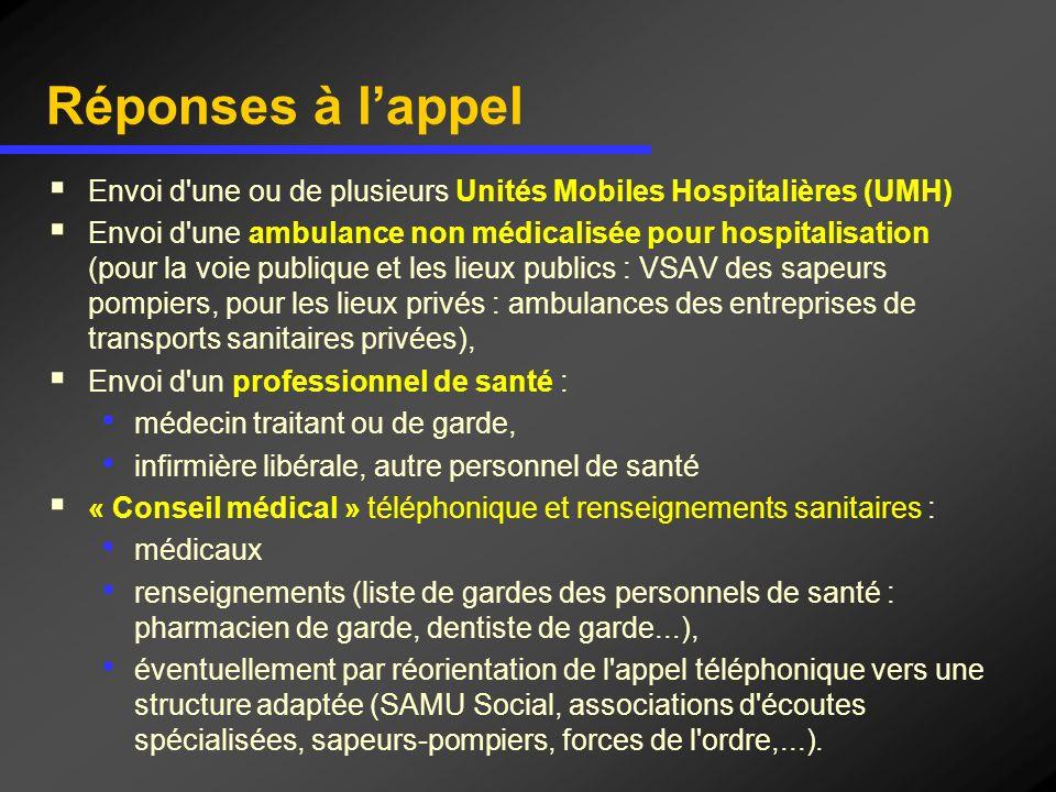 Réponses à lappel Envoi d'une ou de plusieurs Unités Mobiles Hospitalières (UMH) Envoi d'une ambulance non médicalisée pour hospitalisation (pour la v