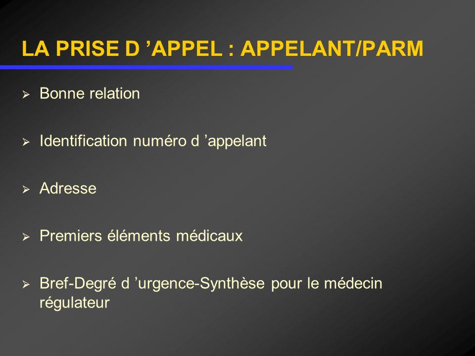 LA PRISE D APPEL : APPELANT/PARM Bonne relation Identification numéro d appelant Adresse Premiers éléments médicaux Bref-Degré d urgence-Synthèse pour