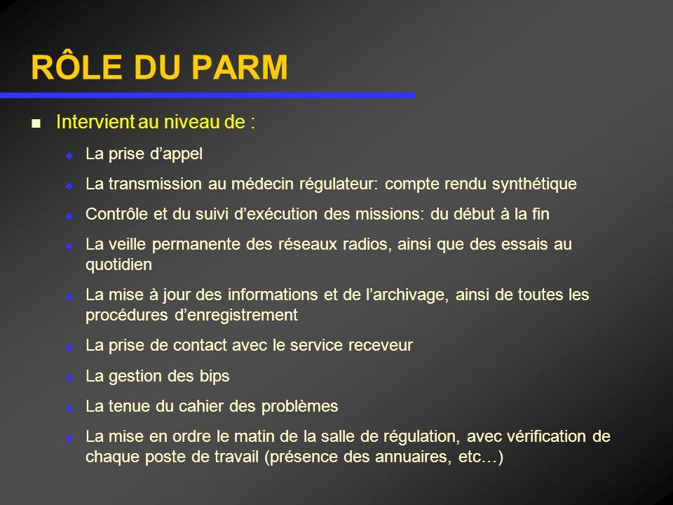 RÔLE DU PARM Intervient au niveau de : La prise dappel La transmission au médecin régulateur: compte rendu synthétique Contrôle et du suivi dexécution