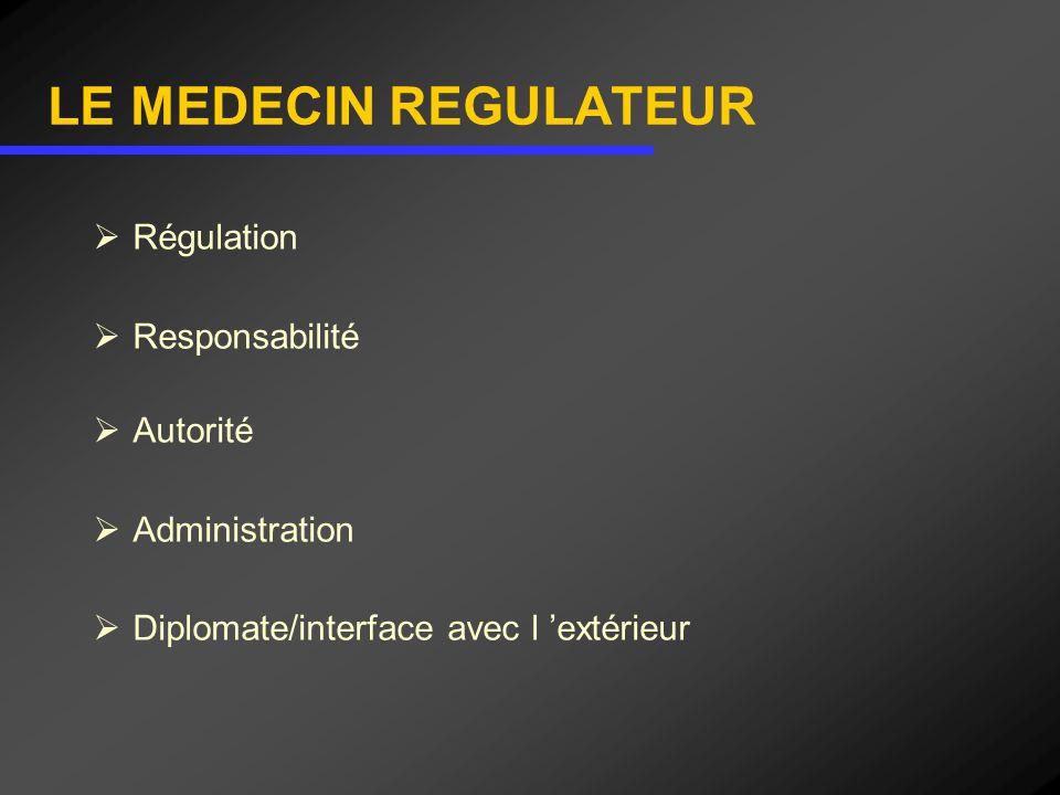 LE MEDECIN REGULATEUR Régulation Responsabilité Autorité Administration Diplomate/interface avec l extérieur