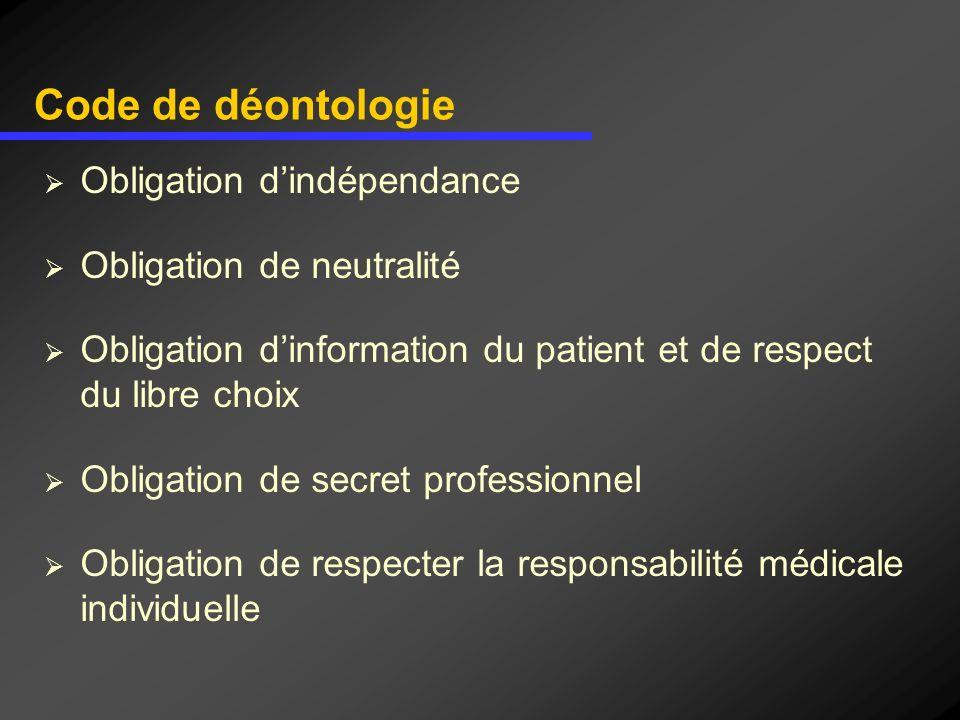 Code de déontologie Obligation dindépendance Obligation de neutralité Obligation dinformation du patient et de respect du libre choix Obligation de se