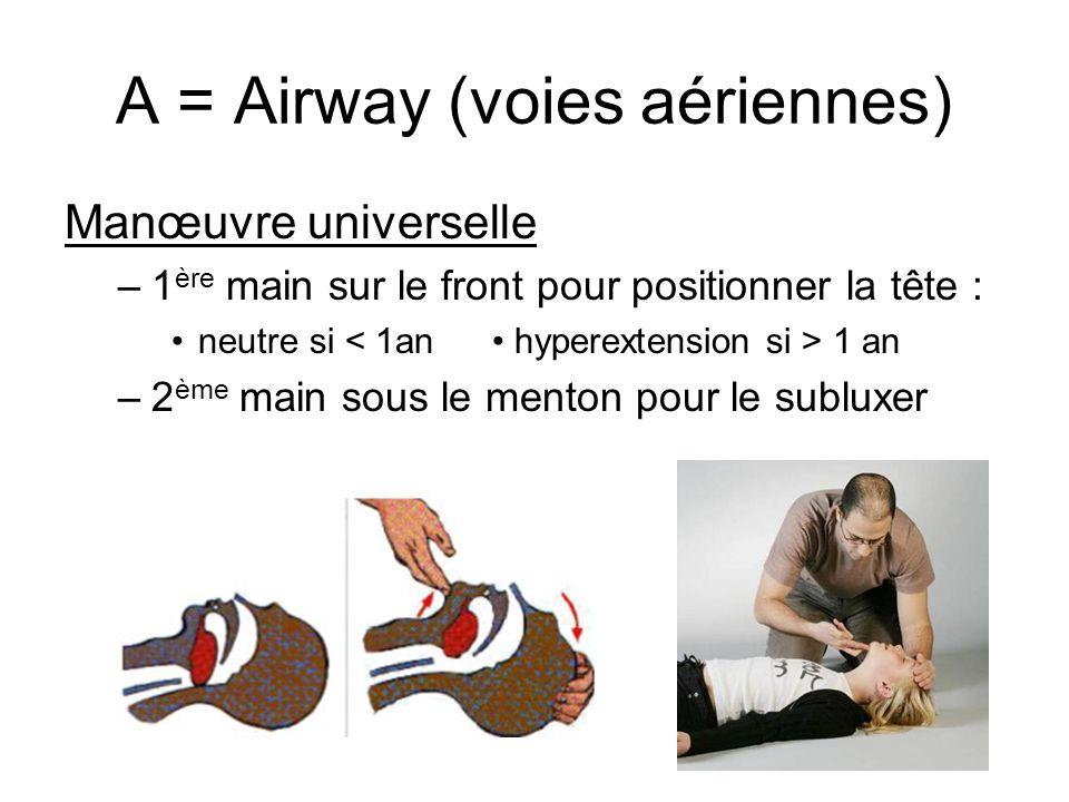 A = Airway (voies aériennes) Manœuvre universelle –1 ère main sur le front pour positionner la tête : neutre si 1 an –2 ème main sous le menton pour l