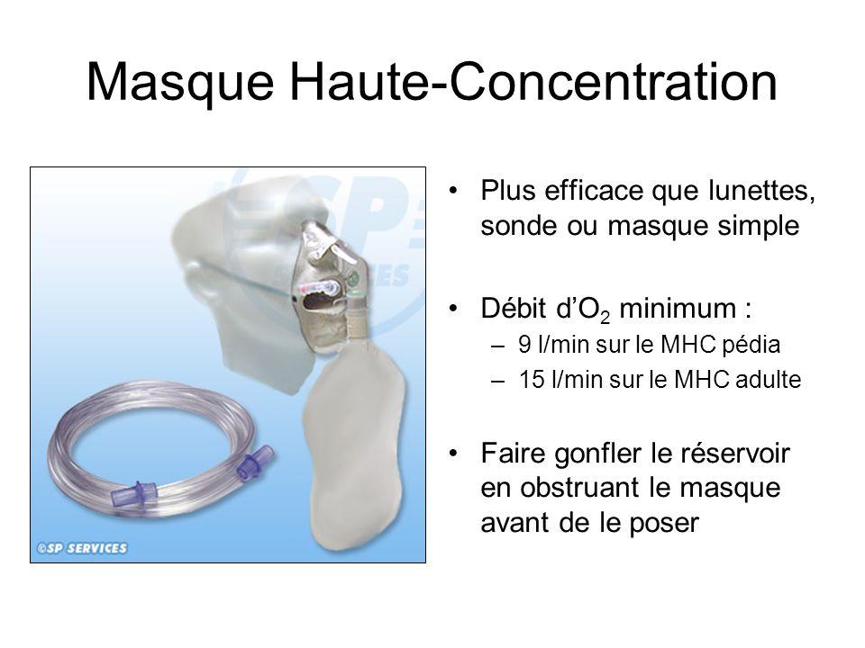 Masque Haute-Concentration Plus efficace que lunettes, sonde ou masque simple Débit dO 2 minimum : –9 l/min sur le MHC pédia –15 l/min sur le MHC adul