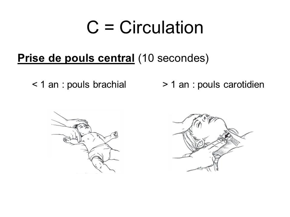 C = Circulation Prise de pouls central (10 secondes) 1 an : pouls carotidien