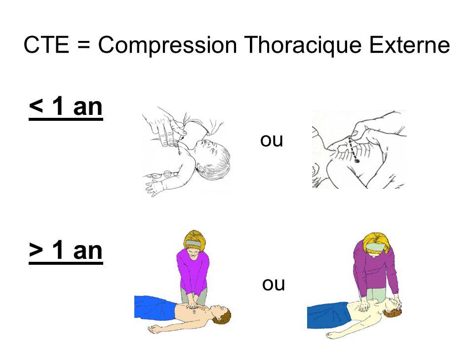 < 1 an ou > 1 an ou CTE = Compression Thoracique Externe