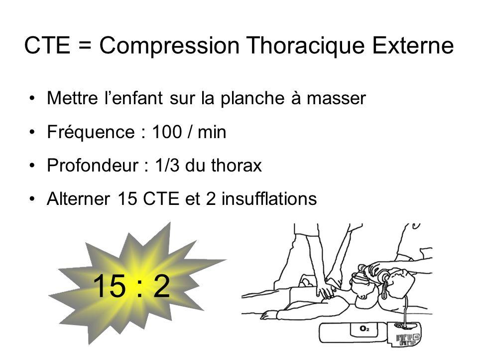 Mettre lenfant sur la planche à masser Fréquence : 100 / min Profondeur : 1/3 du thorax Alterner 15 CTE et 2 insufflations CTE = Compression Thoraciqu