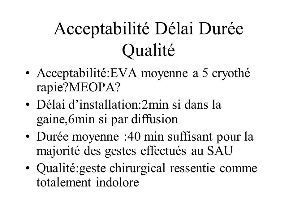 Acceptabilité Délai Durée Qualité Acceptabilité:EVA moyenne a 5 cryothé rapie?MEOPA? Délai dinstallation:2min si dans la gaine,6min si par diffusion D