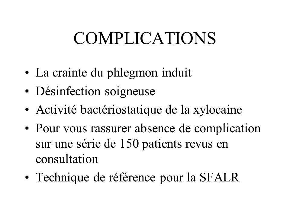 COMPLICATIONS La crainte du phlegmon induit Désinfection soigneuse Activité bactériostatique de la xylocaine Pour vous rassurer absence de complicatio