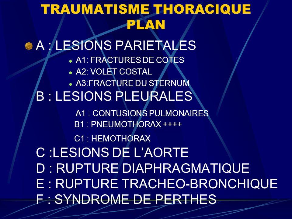 TRAUMATISME THORACIQUE PLAN A : LESIONS PARIETALES A1: FRACTURES DE COTES A2: VOLET COSTAL A3:FRACTURE DU STERNUM B : LESIONS PLEURALES A1 : CONTUSIONS PULMONAIRES B1 : PNEUMOTHORAX ++++ C1 : HEMOTHORAX C :LESIONS DE LAORTE D : RUPTURE DIAPHRAGMATIQUE E : RUPTURE TRACHEO-BRONCHIQUE F : SYNDROME DE PERTHES
