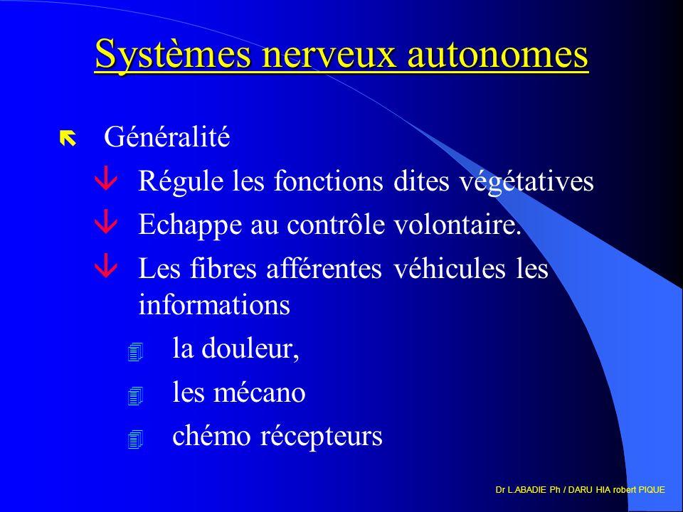 Dr L.ABADIE Ph / DARU HIA robert PIQUE Systèmes nerveux autonomes ë Généralité âRégule les fonctions dites végétatives âEchappe au contrôle volontaire.