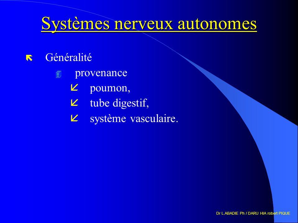 Dr L.ABADIE Ph / DARU HIA robert PIQUE Systèmes nerveux autonomes ë Généralité 4 provenance åpoumon, åtube digestif, åsystème vasculaire.
