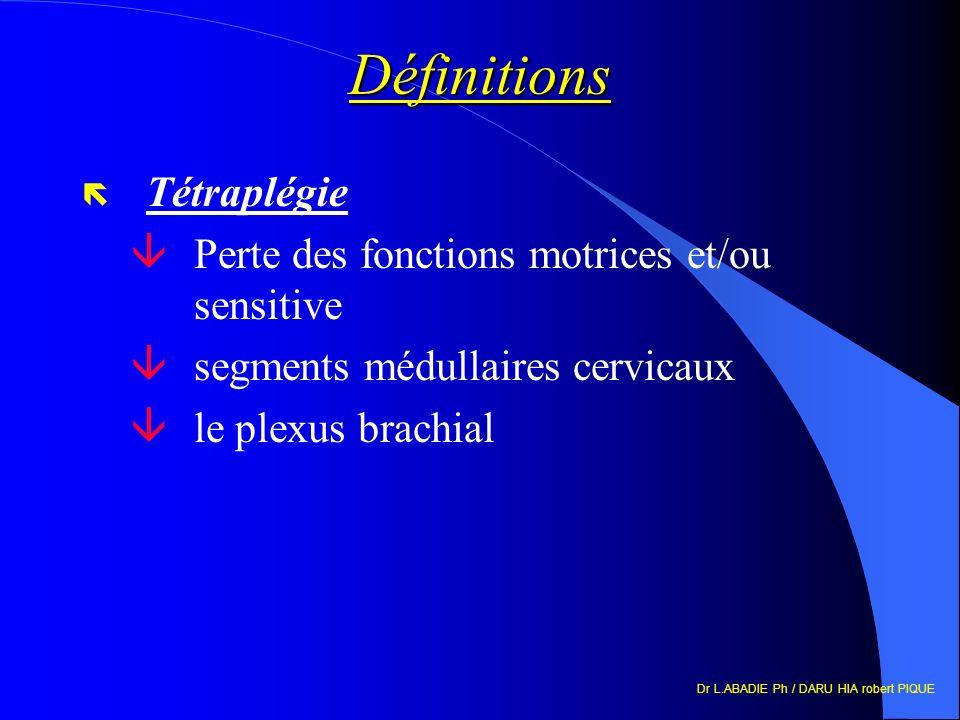 Définitions ë Tétraplégie âPerte des fonctions motrices et/ou sensitive âsegments médullaires cervicaux âle plexus brachial