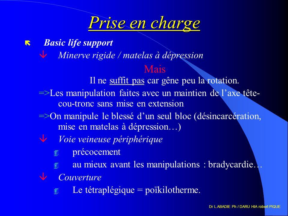 Dr L.ABADIE Ph / DARU HIA robert PIQUE Prise en charge ë Basic life support âMinerve rigide / matelas à dépression Mais Il ne suffit pas car gêne peu la rotation.