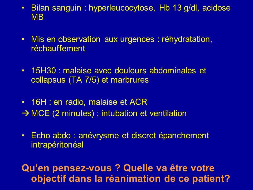 Cas Clinique Monsieur P., 66 ans, pec par le SAMU, pour malaise à son domicile avec douleurs abdo + hypothermie. 10H30 aux urgences dun hôpital périph