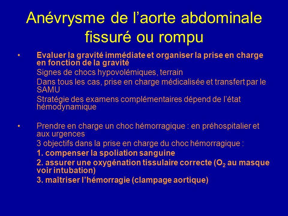 Anévrysme de laorte abdominale fissuré ou rompu Facteurs favorisant la rupture - HTA - HTAP (BPCO) - Taille de lanévrisme > 4,5 cm - Toute hyperpressi