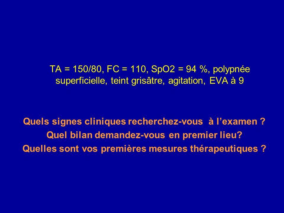 IDM inférieur AAA Ischémie mésentérique Ulcère perforé Pancréatite aiguë