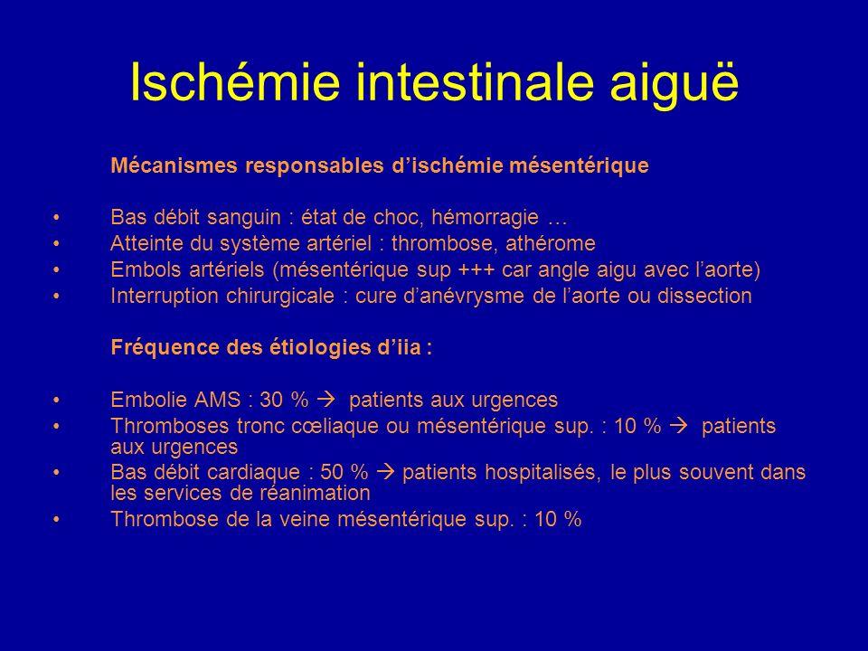Ischémie intestinale aiguë Terrain Age Cardiopathie emboligène : cardiopathie valvulaire, AC/FA Maladie athéromateuse Embolies systémiques périphériqu