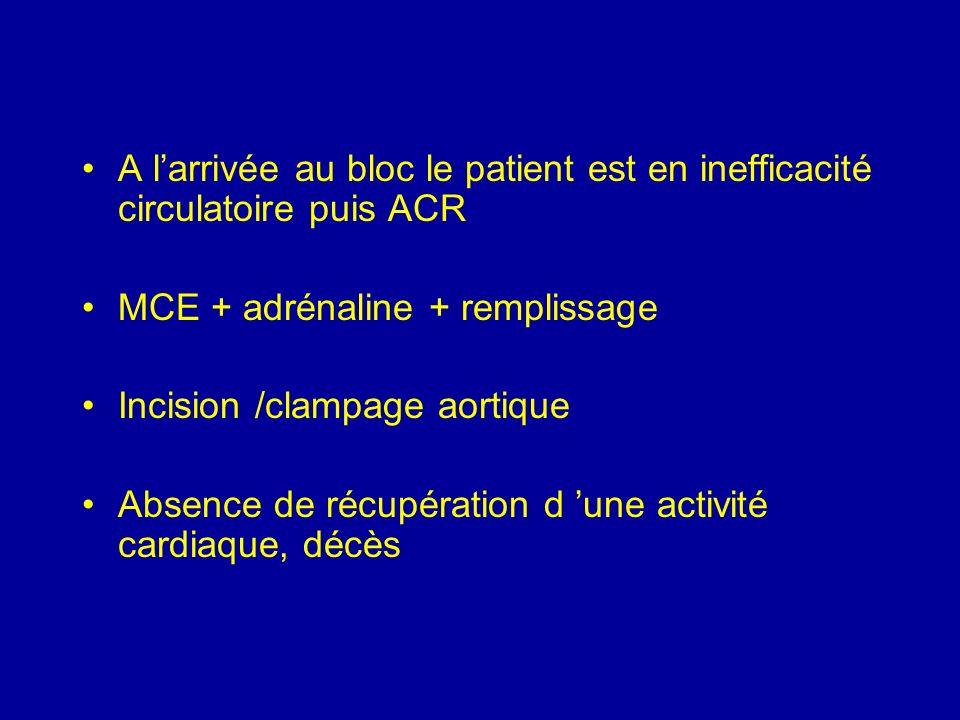 A larrivée au bloc le patient est en inefficacité circulatoire puis ACR MCE + adrénaline + remplissage Incision /clampage aortique Absence de récupération d une activité cardiaque, décès
