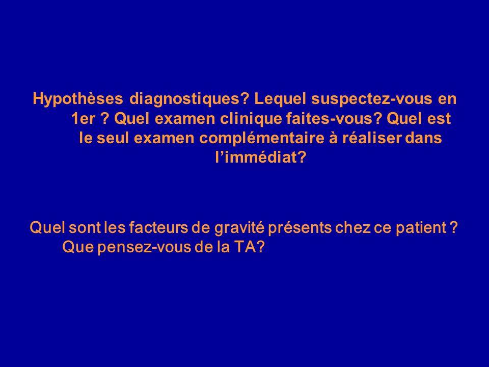 Nouvel ASP non modifié, nouveau lavement Dégradation progressive dans les heures suivantes : marbrures +++, agitation, polypnée, TA 100/40 Biologie : GB, 7 870/mm 3 ; Hb, 16 g/dl GDS : pH 7,22 ; pCO 2 4 kPa ; pO 2 8,7 kPa; bicar 14 mmol/l Créat 217 µmol/l ; urée 15 mmol/l ; phosphore 3,32, protides 59 g/l Et maintenant que faites-vous ?