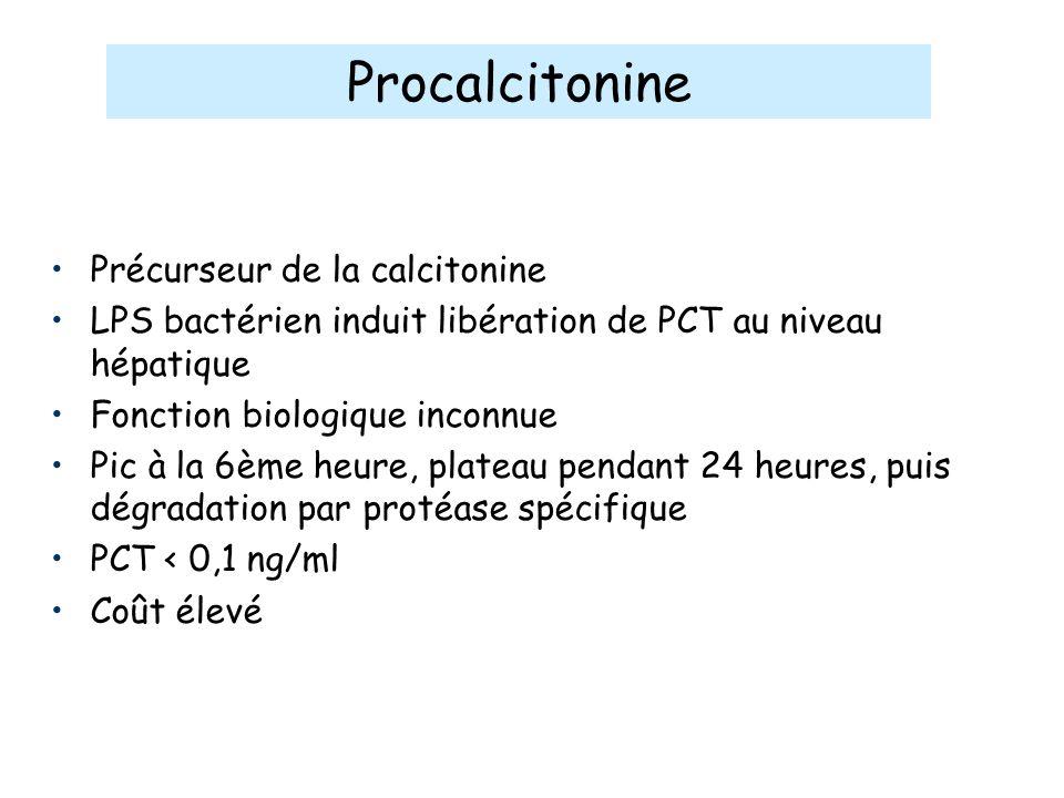 Précurseur de la calcitonine LPS bactérien induit libération de PCT au niveau hépatique Fonction biologique inconnue Pic à la 6ème heure, plateau pend