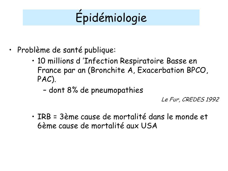 Problème de santé publique: 10 millions d Infection Respiratoire Basse en France par an (Bronchite A, Exacerbation BPCO, PAC). –dont 8% de pneumopathi