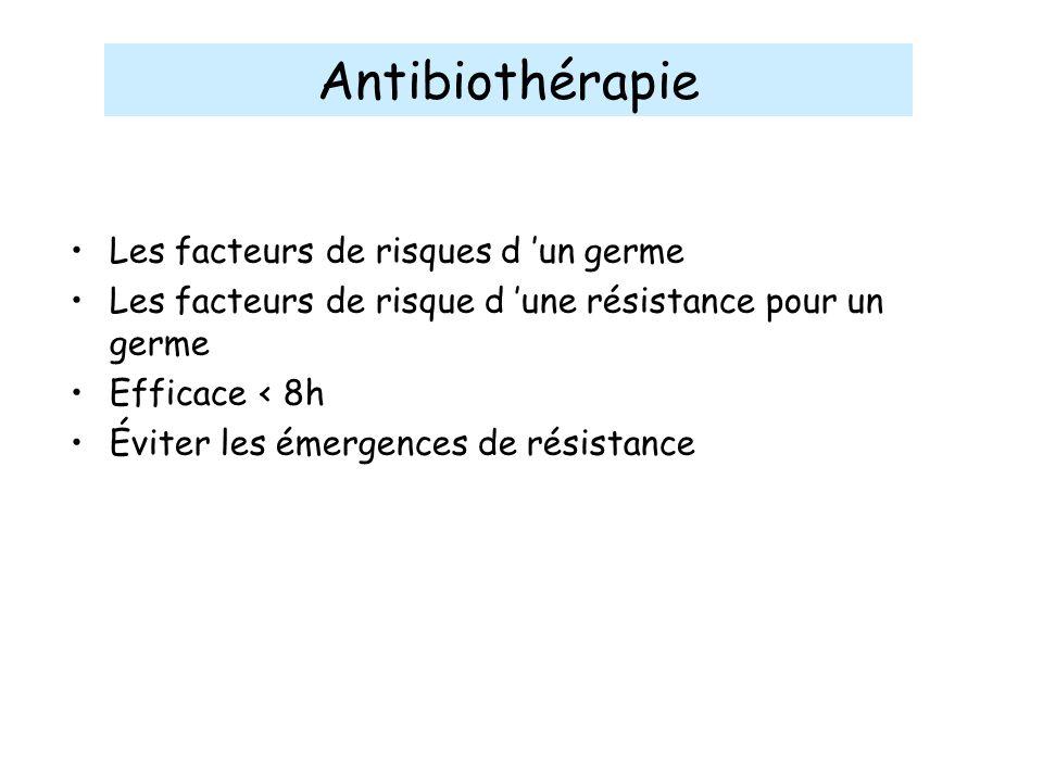 Les facteurs de risques d un germe Les facteurs de risque d une résistance pour un germe Efficace < 8h Éviter les émergences de résistance Antibiothér
