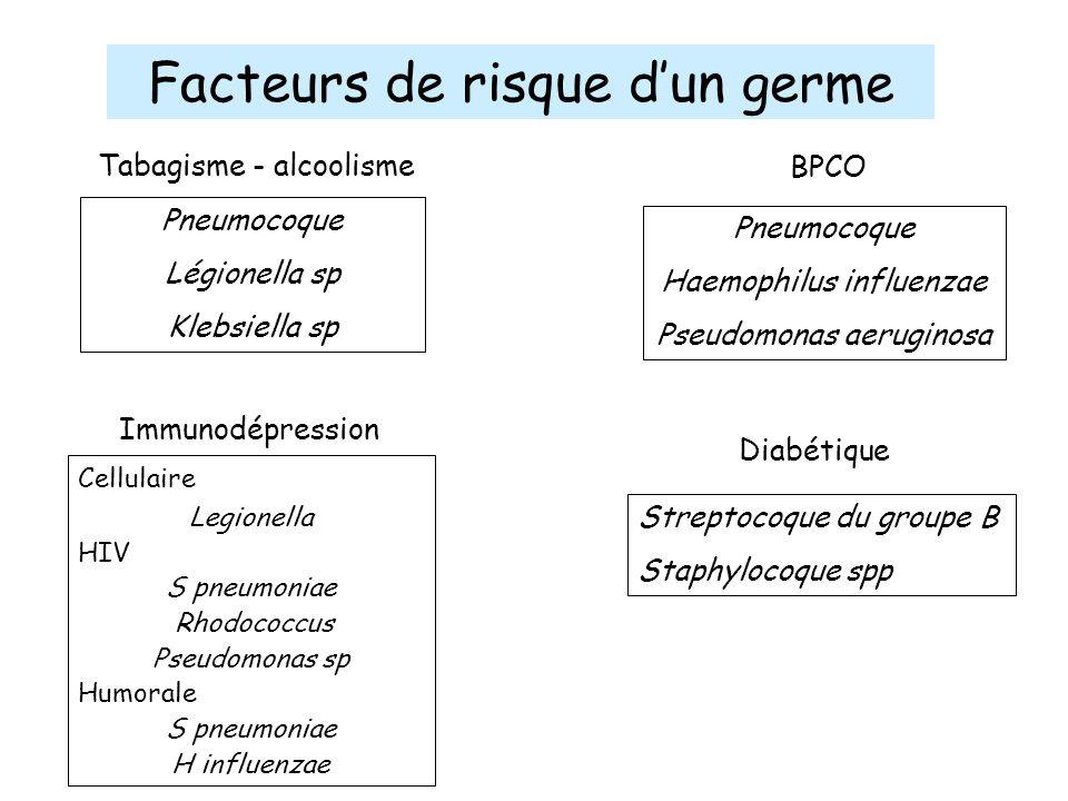 Pneumocoque Haemophilus influenzae Pseudomonas aeruginosa Pneumocoque Légionella sp Klebsiella sp Streptocoque du groupe B Staphylocoque spp Cellulair