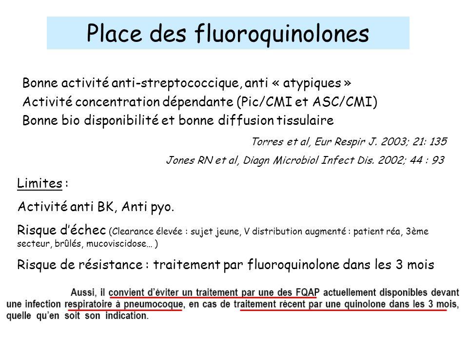Place des fluoroquinolones Bonne activité anti-streptococcique, anti « atypiques » Activité concentration dépendante (Pic/CMI et ASC/CMI) Bonne bio di