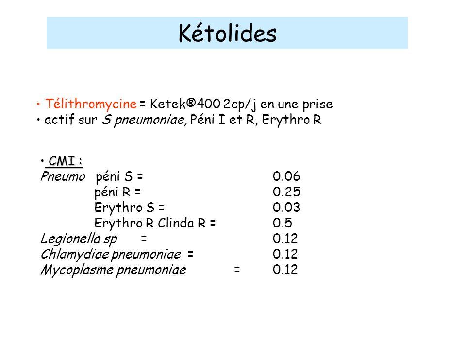Télithromycine = Ketek®400 2cp/j en une prise actif sur S pneumoniae, Péni I et R, Erythro R CMI : CMI : Pneumo péni S = 0.06 péni R =0.25 Erythro S =