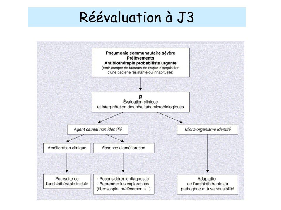 Réévaluation à J3