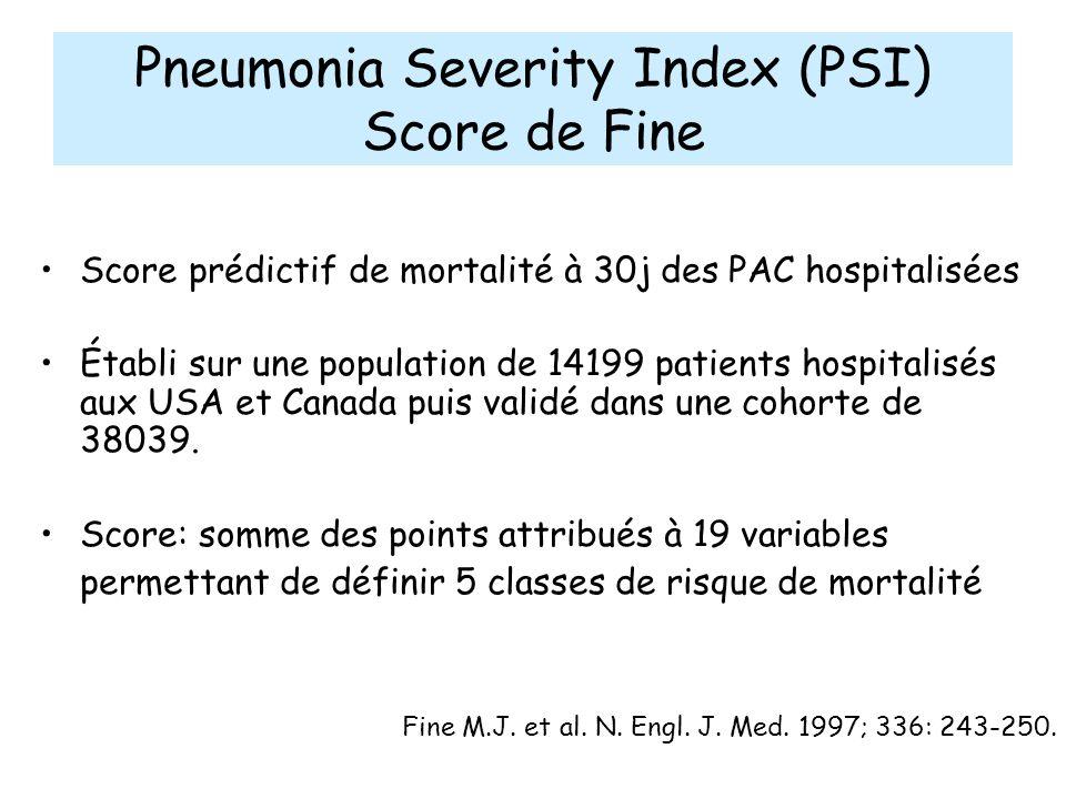 Pneumonia Severity Index (PSI) Score de Fine Score prédictif de mortalité à 30j des PAC hospitalisées Établi sur une population de 14199 patients hosp