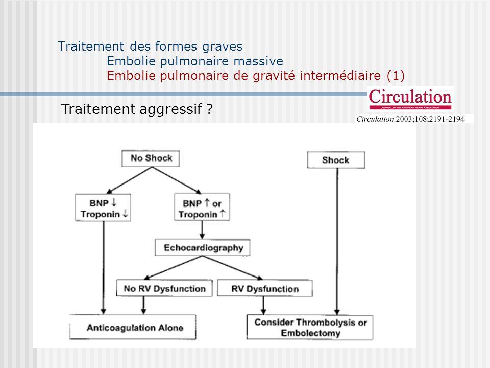 Traitement des formes graves Embolie pulmonaire massive Embolie pulmonaire de gravité intermédiaire (1) Traitement aggressif ?
