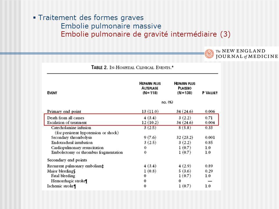 Traitement des formes graves Embolie pulmonaire massive Embolie pulmonaire de gravité intermédiaire (3)
