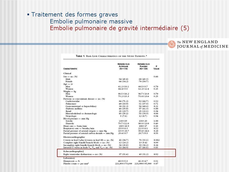 Traitement des formes graves Embolie pulmonaire massive Embolie pulmonaire de gravité intermédiaire (5)