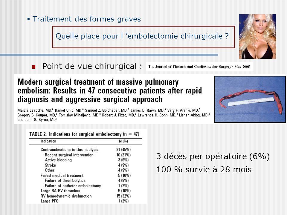 Traitement des formes graves Quelle place pour l embolectomie chirurgicale ? Point de vue chirurgical : 3 décès per opératoire (6%) 100 % survie à 28