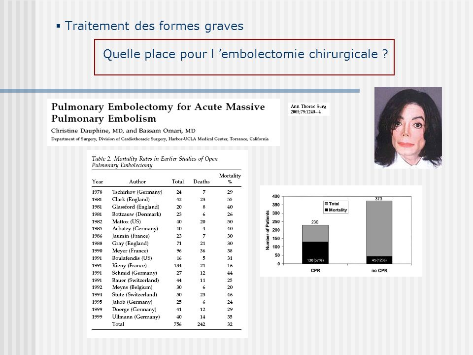 Traitement des formes graves Quelle place pour l embolectomie chirurgicale ?