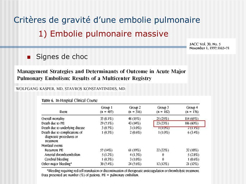 Critères de gravité dune embolie pulmonaire 1) Embolie pulmonaire massive Signes de choc