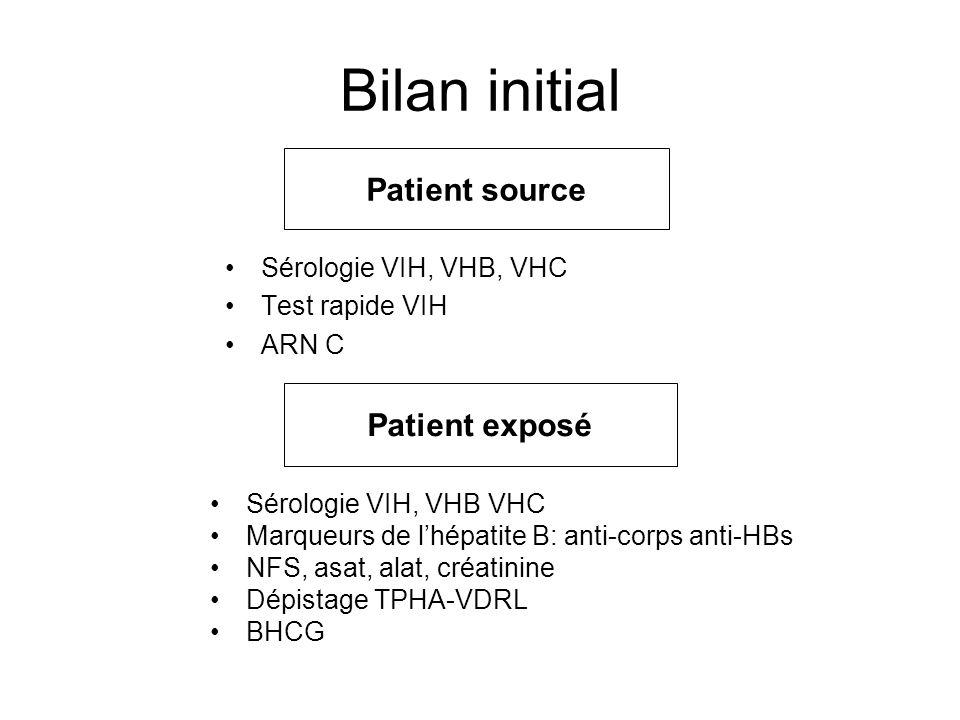 Bilan initial Sérologie VIH, VHB, VHC Test rapide VIH ARN C Sérologie VIH, VHB VHC Marqueurs de lhépatite B: anti-corps anti-HBs NFS, asat, alat, créa
