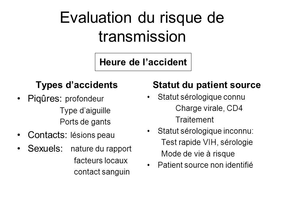 Evaluation du risque de transmission Types daccidents Piqûres: profondeur Type daiguille Ports de gants Contacts: lésions peau Sexuels: nature du rapp