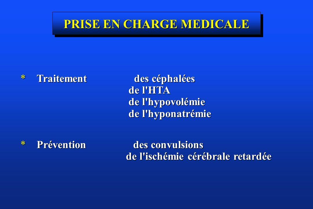 PRISE EN CHARGE MEDICALE * Traitement des céphalées de l'HTA de l'HTA de l'hypovolémie de l'hypovolémie de l'hyponatrémie de l'hyponatrémie * Préventi