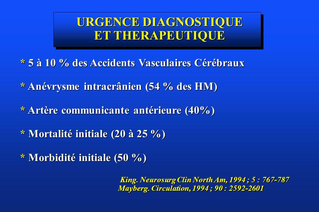 URGENCE DIAGNOSTIQUE ET THERAPEUTIQUE * 5 à 10 % des Accidents Vasculaires Cérébraux * Anévrysme intracrânien (54 % des HM) * Artère communicante anté