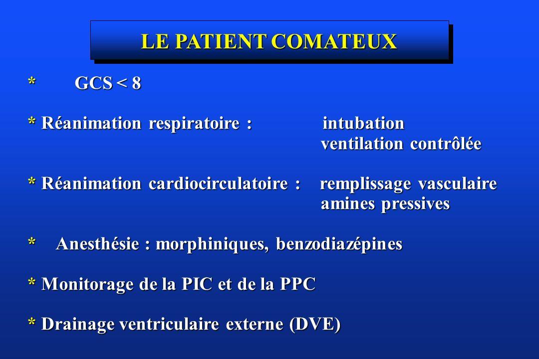 LE PATIENT COMATEUX * GCS < 8 * Réanimation respiratoire : intubation ventilation contrôlée ventilation contrôlée * Réanimation cardiocirculatoire : r