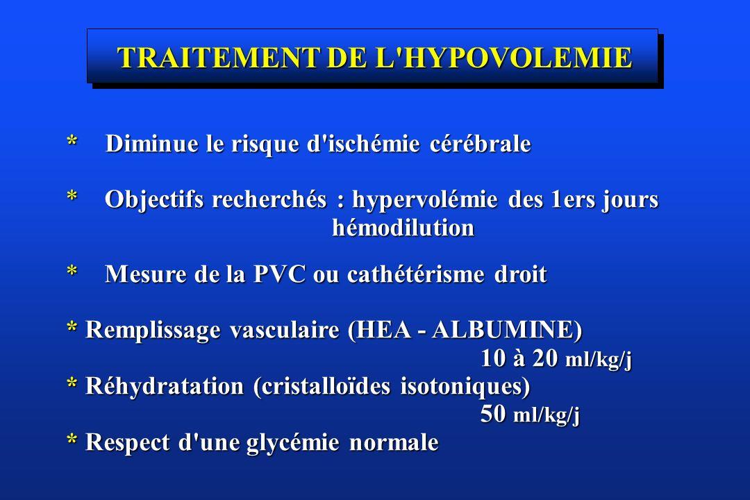 TRAITEMENT DE L'HYPOVOLEMIE * Diminue le risque d'ischémie cérébrale * Objectifs recherchés : hypervolémie des 1ers jours hémodilution hémodilution *