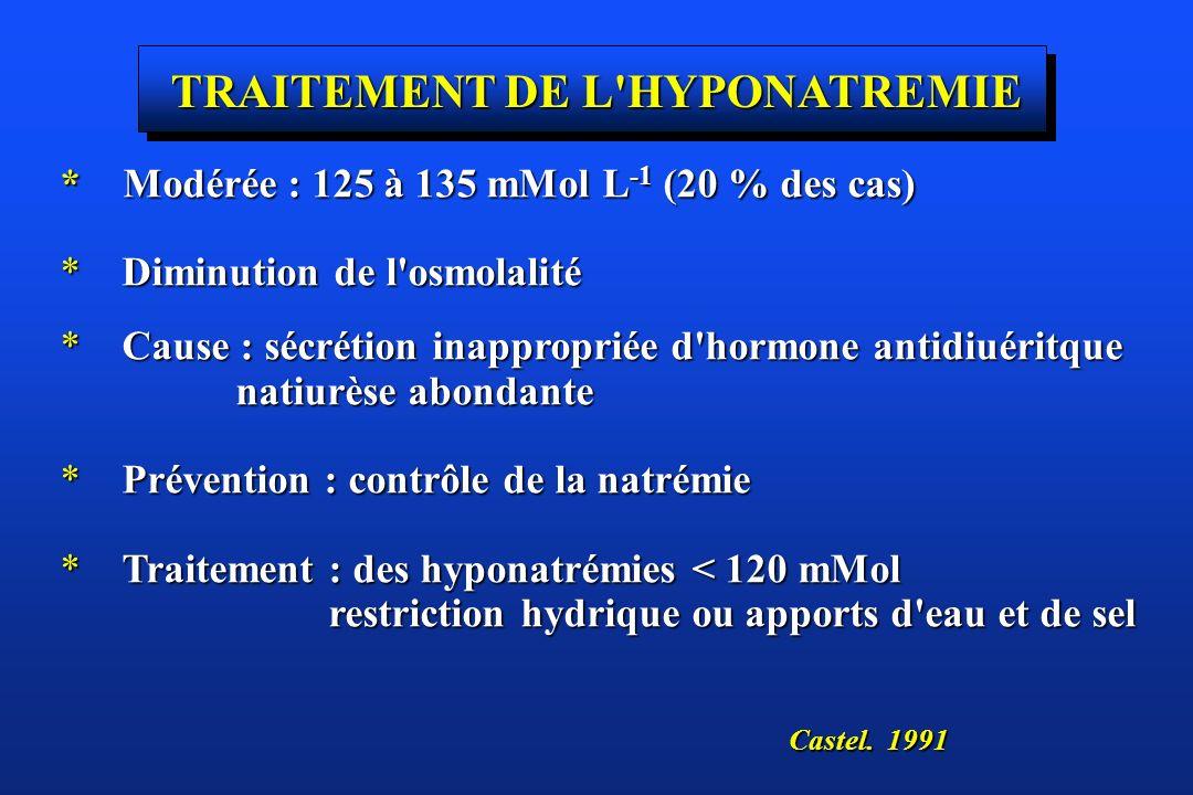 TRAITEMENT DE L'HYPONATREMIE * Modérée : 125 à 135 mMol L -1 (20 % des cas) * Diminution de l'osmolalité * Cause : sécrétion inappropriée d'hormone an