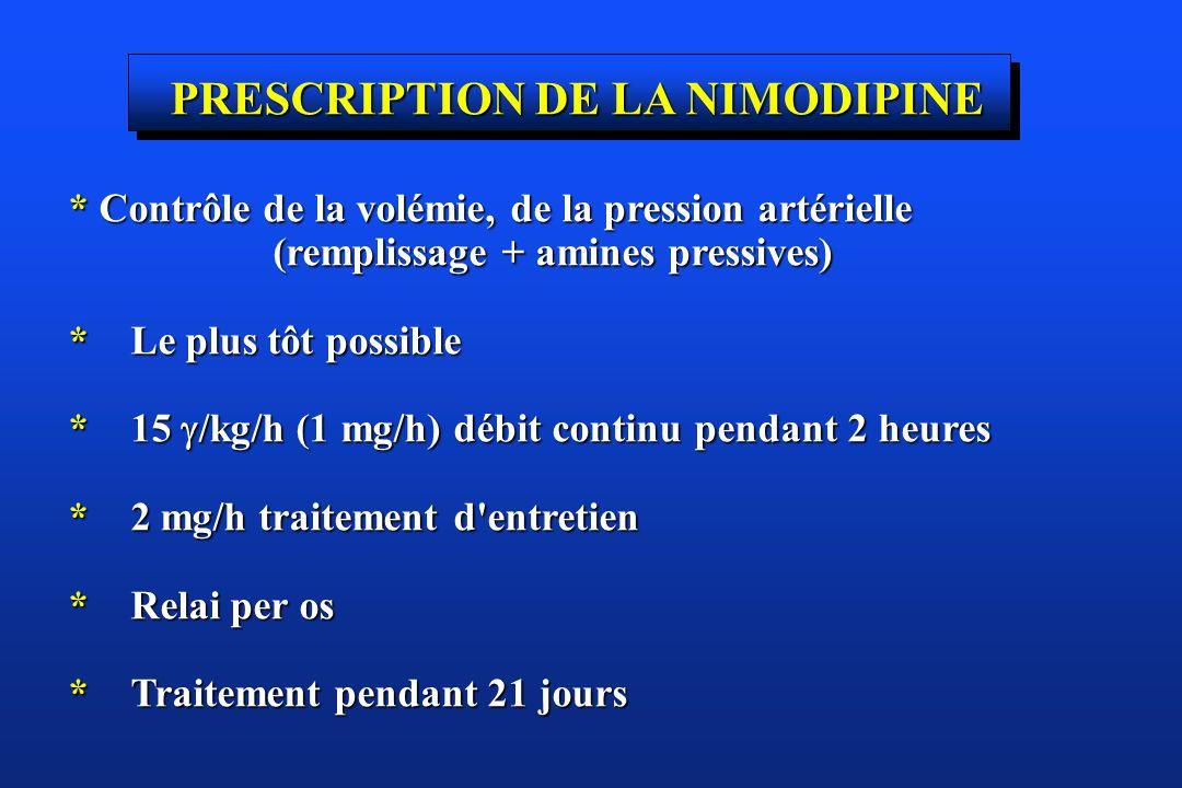 * Contrôle de la volémie, de la pression artérielle (remplissage + amines pressives) (remplissage + amines pressives) * Le plus tôt possible * 15 /kg/